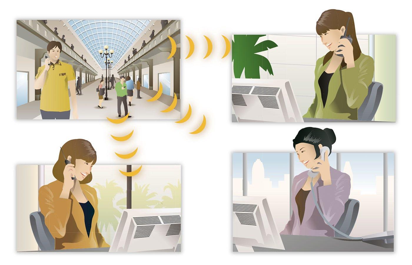 Kommunikation mellan olika platser