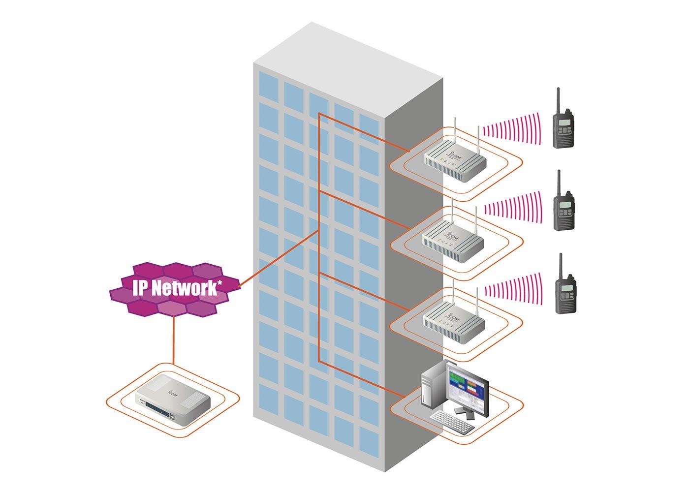 IP-radio för sjukhus, hotell eller kontor