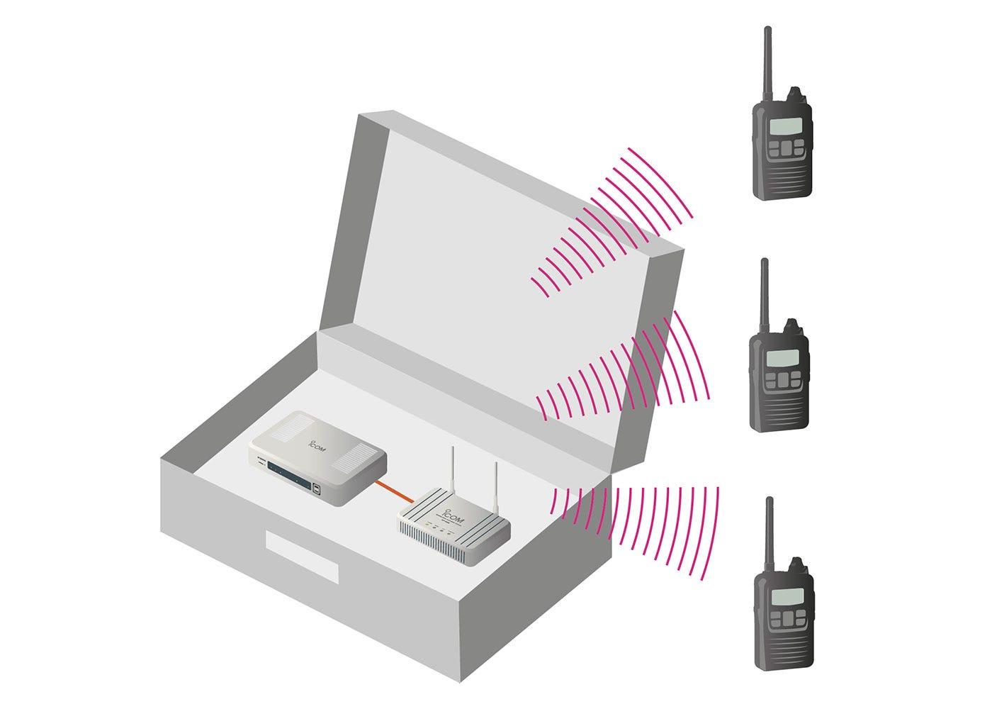 IP-radio för mobil användning med full duplex